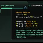 Gradual Faction Support Mod for Stellaris